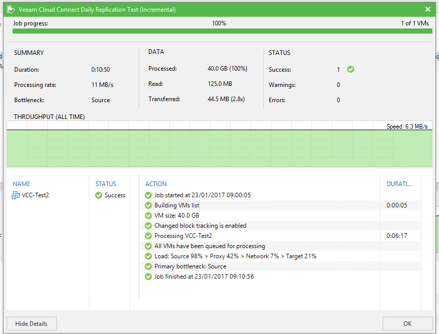 How to perform a Veeam Cloud Connect partial failover