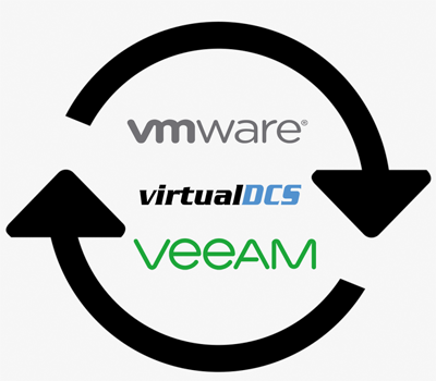 vmware veeam cloud connect replication